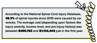 spinal chord injury costs