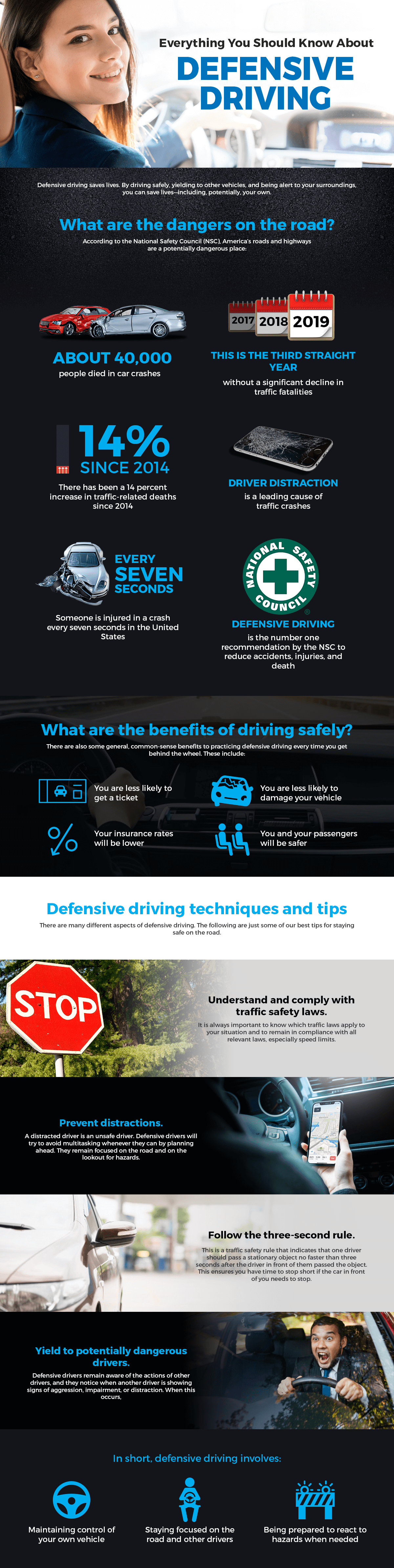 defensive driving infographic